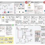 Illustrazioni tecniche e impaginazione per datasheet di installazione