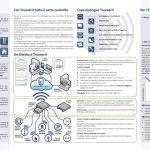Illustrazione tecnica per brochure sistema Trueverit