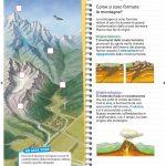 Illustrazioni editoria scolastica Elementi ambiente monrtagna