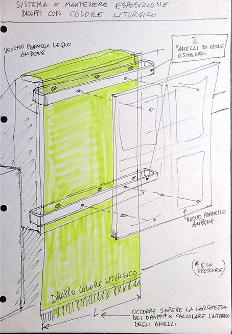 Mirasole - progetto ambone, soluzione per mantenere i drappi liturgici